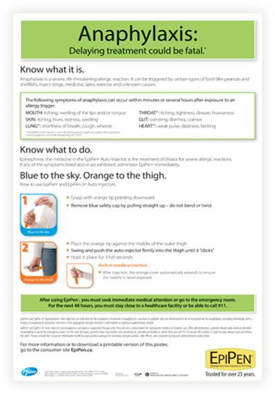 Anaphylaxis Education Poster