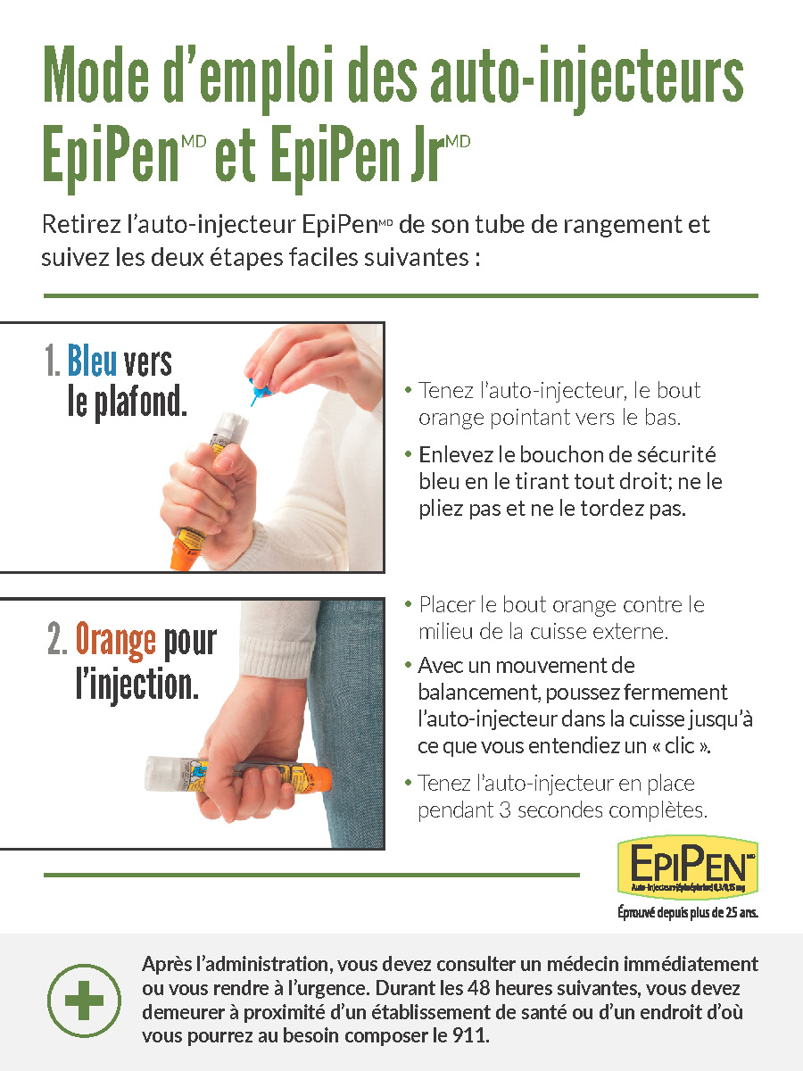 EpiPen® Reference Card